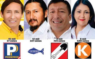 ESTOS LOS CUATRO NUEVOS CONGRESISTAS DE REGION LIMA